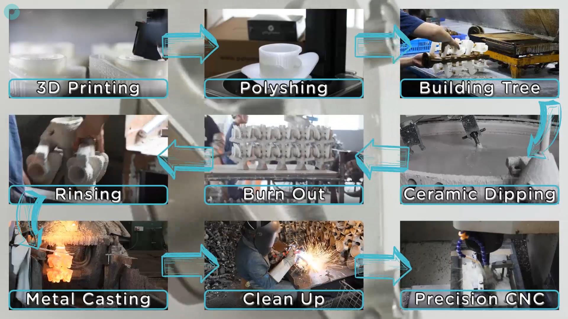PolyCast-Workflow